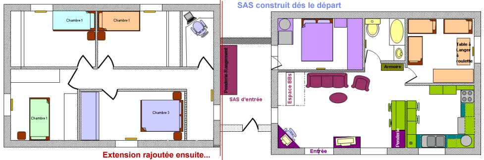 Document sans titre for Sas entree maison